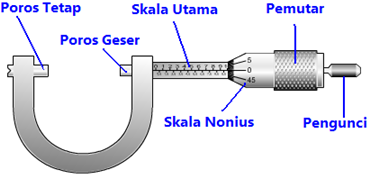 Mikrometer Sekrup Fendymaniz